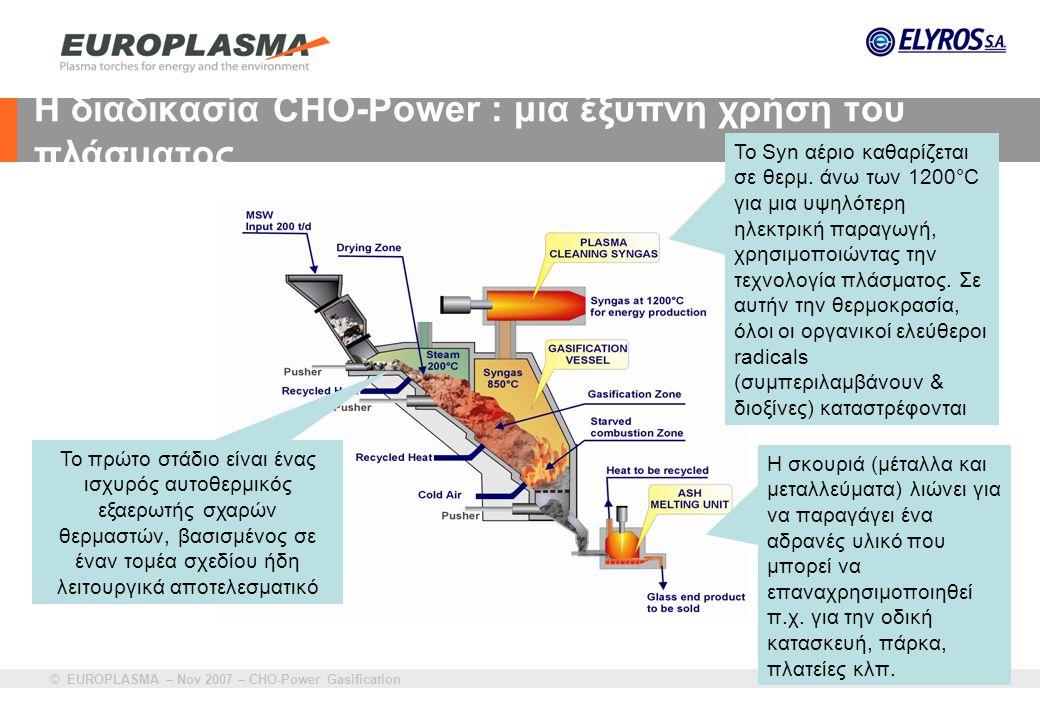 Η διαδικασία CHO-Power : μια έξυπνη χρήση του πλάσματος