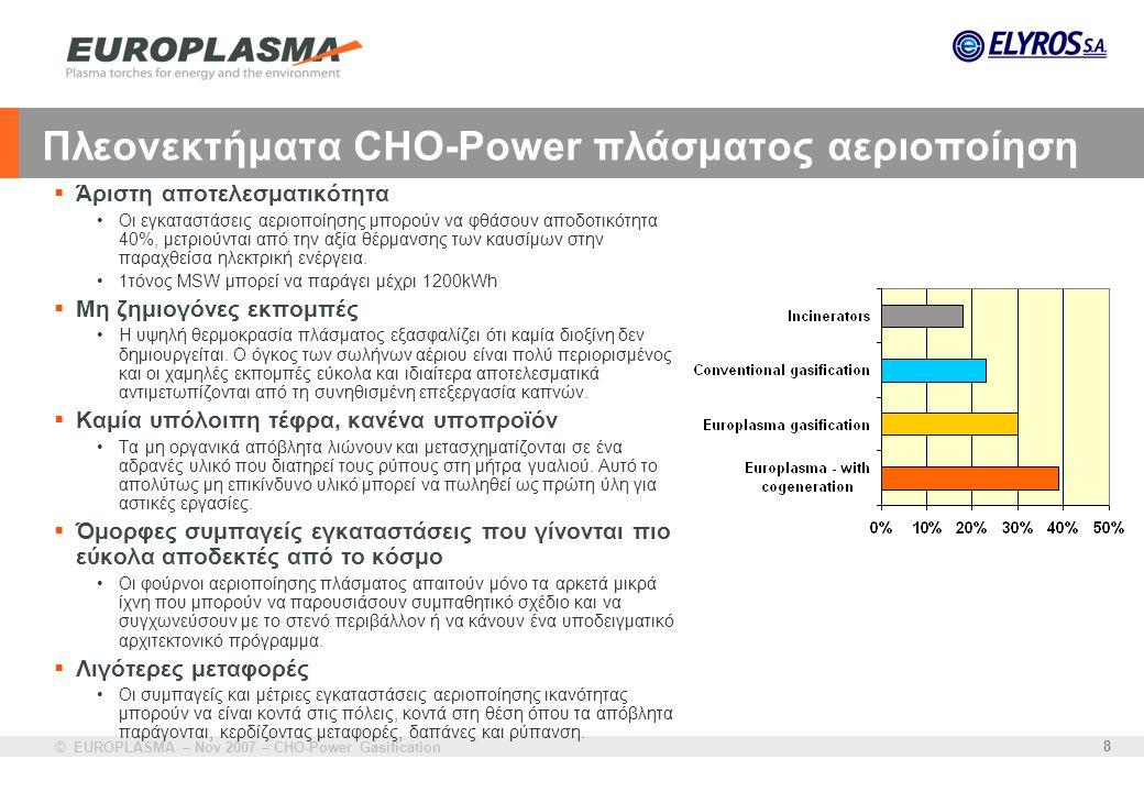 Πλεονεκτήματα CHO-Power πλάσματος αεριοποίηση