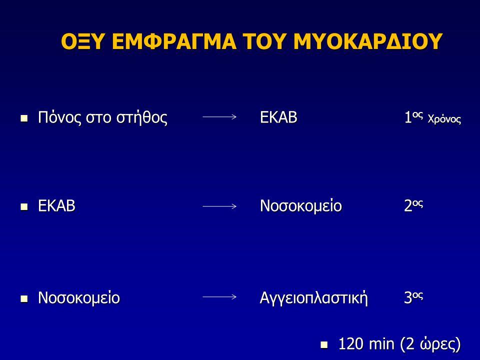 ΟΞΥ ΕΜΦΡΑΓΜΑ ΤΟΥ ΜΥΟΚΑΡΔΙΟΥ