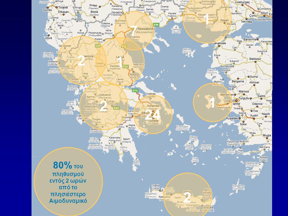 80% του πληθυσμού εντός 2 ωρών από το πλησιέστερο Αιμοδυναμικό