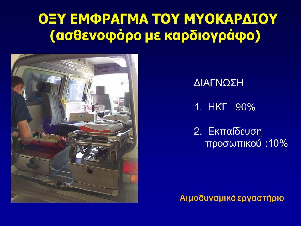 ΟΞΥ ΕΜΦΡΑΓΜΑ ΤΟΥ ΜΥΟΚΑΡΔΙΟΥ (ασθενοφόρο με καρδιογράφο)
