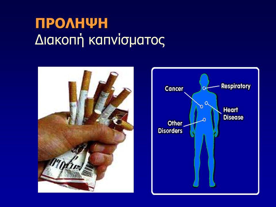 ΠΡΟΛΗΨΗ Διακοπή καπνίσματος