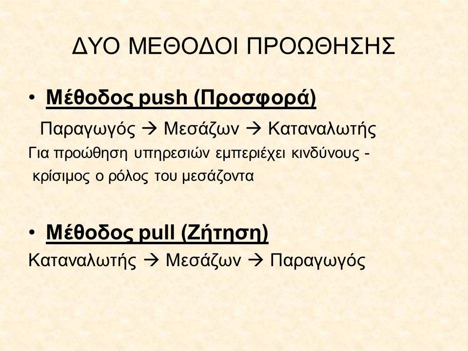 ΔΥΟ ΜΕΘΟΔΟΙ ΠΡΟΩΘΗΣΗΣ Μέθοδος push (Προσφορά)