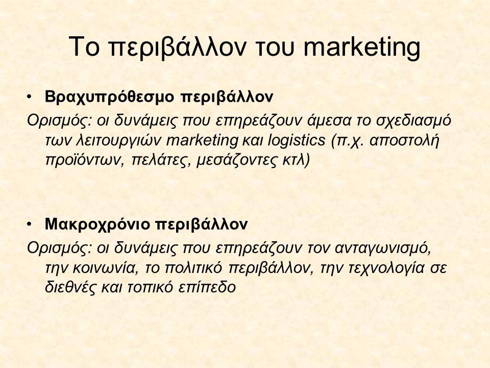 To περιβάλλον του marketing