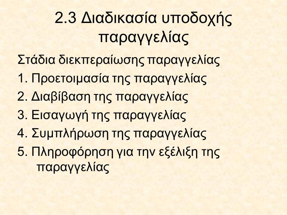 2.3 Διαδικασία υποδοχής παραγγελίας