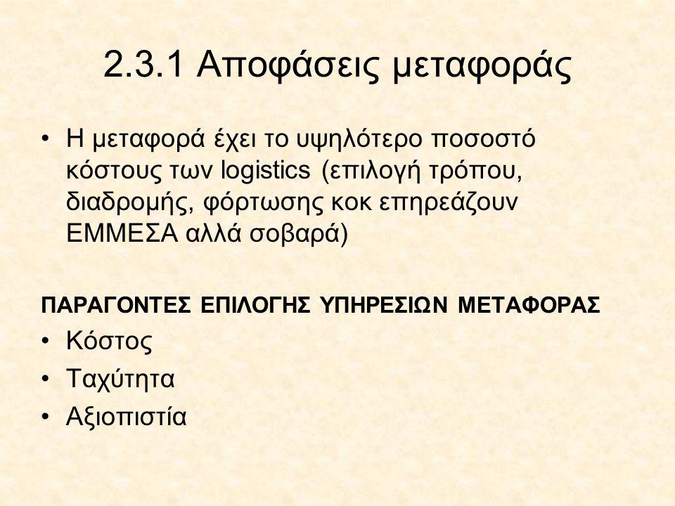 2.3.1 Αποφάσεις μεταφοράς