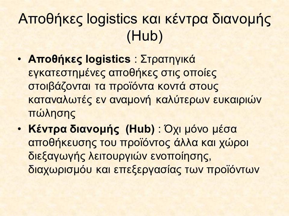 Αποθήκες logistics και κέντρα διανομής (Ηub)