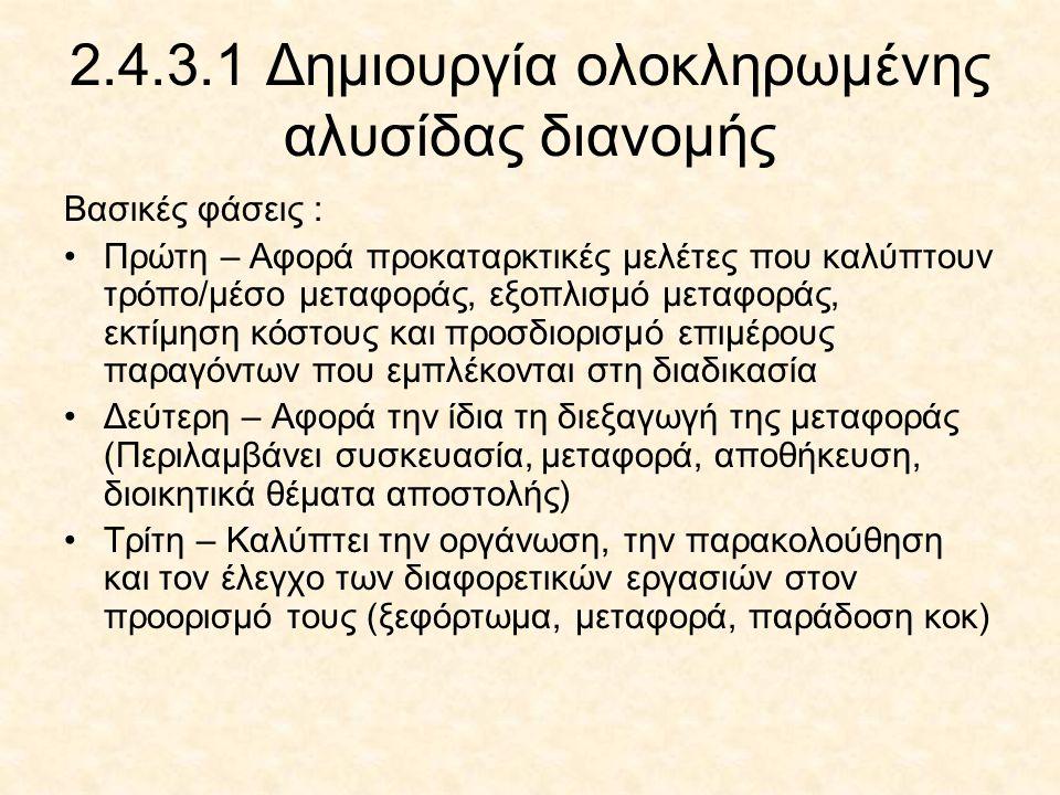 2.4.3.1 Δημιουργία ολοκληρωμένης αλυσίδας διανομής