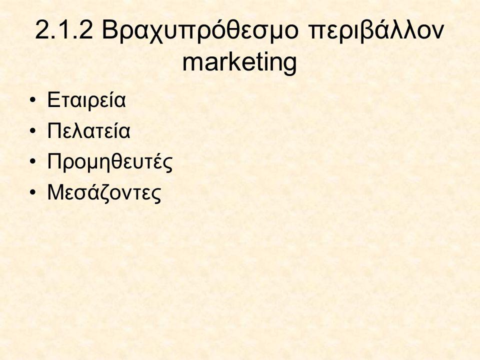 2.1.2 Βραχυπρόθεσμο περιβάλλον marketing