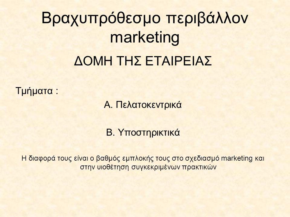 Βραχυπρόθεσμο περιβάλλον marketing