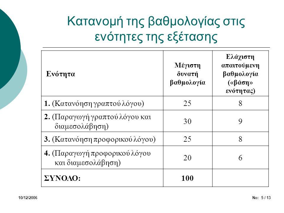 Κατανομή της βαθμολογίας στις ενότητες της εξέτασης