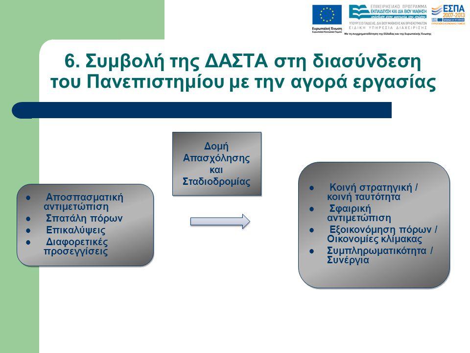 Δομή Απασχόλησης και Σταδιοδρομίας