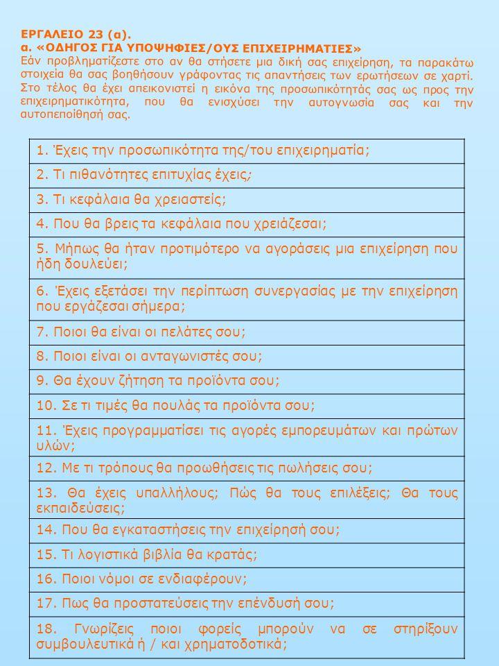 1. Έχεις την προσωπικότητα της/του επιχειρηματία;