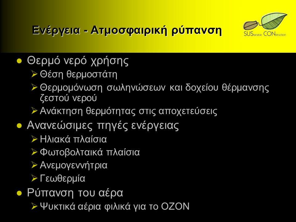 Ενέργεια - Ατμοσφαιρική ρύπανση
