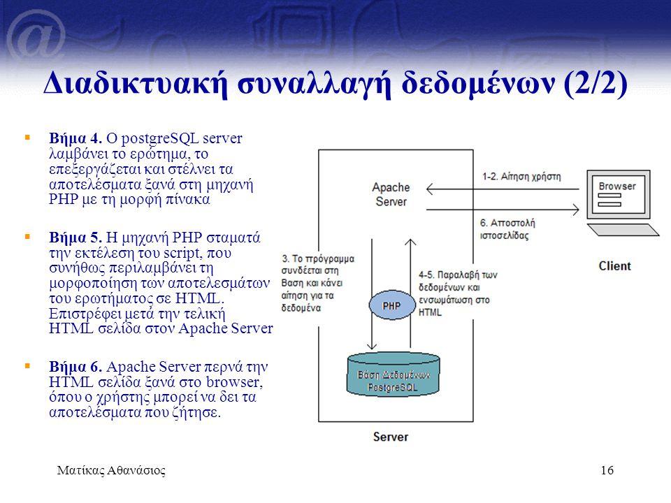Διαδικτυακή συναλλαγή δεδομένων (2/2)