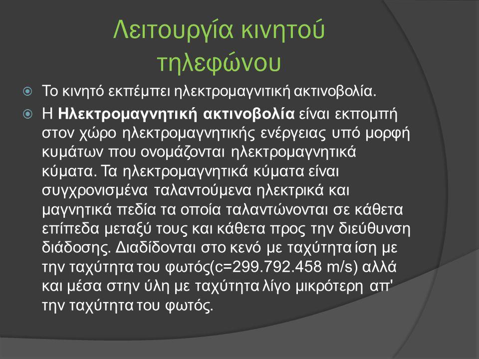 Λειτουργία κινητού τηλεφώνου