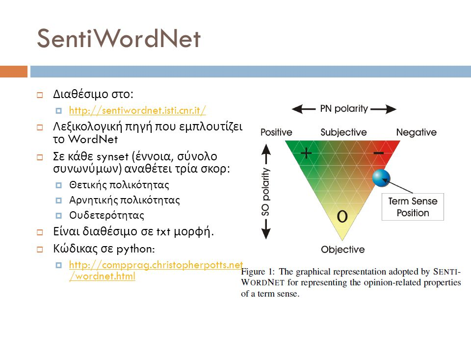SentiWordNet Διαθέσιμο στο: