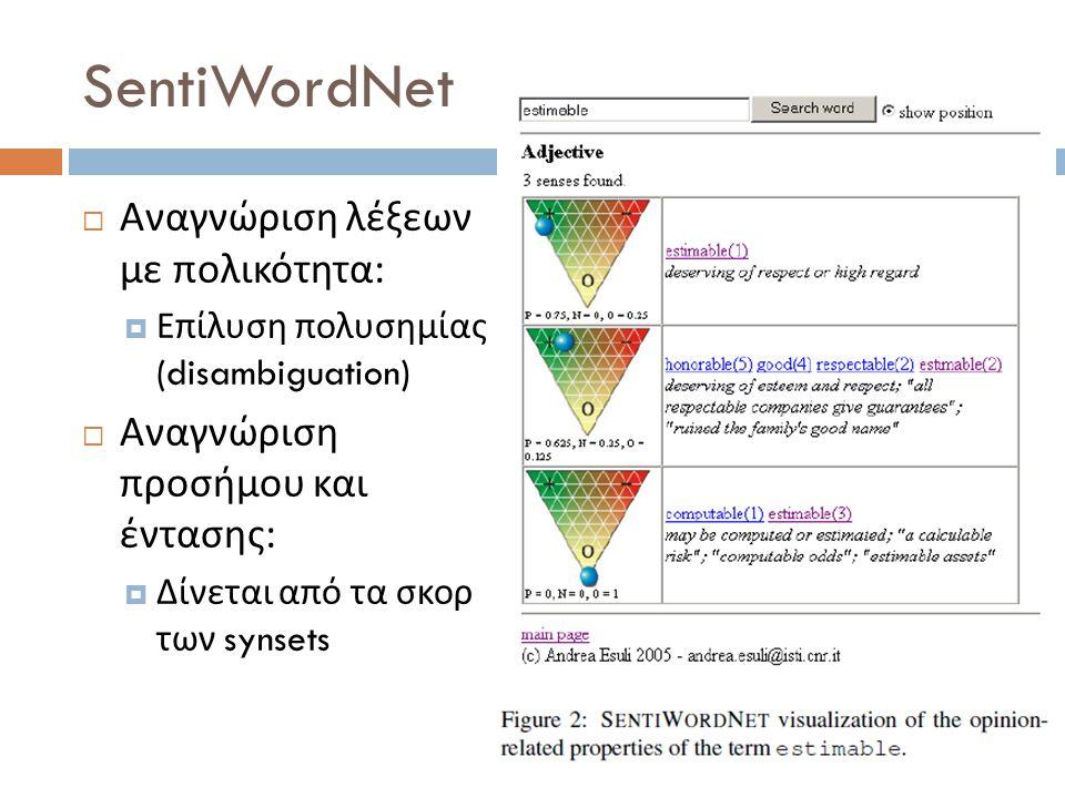 SentiWordNet Αναγνώριση λέξεων με πολικότητα:
