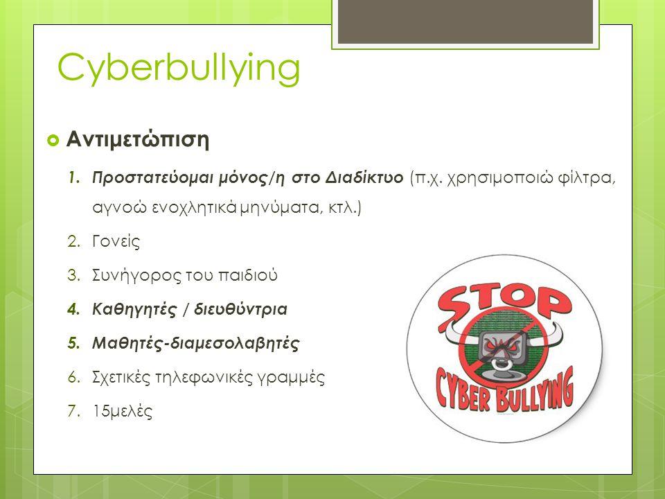 Cyberbullying Αντιμετώπιση