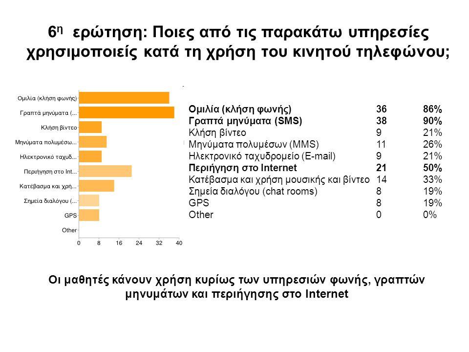 6η ερώτηση: Ποιες από τις παρακάτω υπηρεσίες χρησιμοποιείς κατά τη χρήση του κινητού τηλεφώνου;