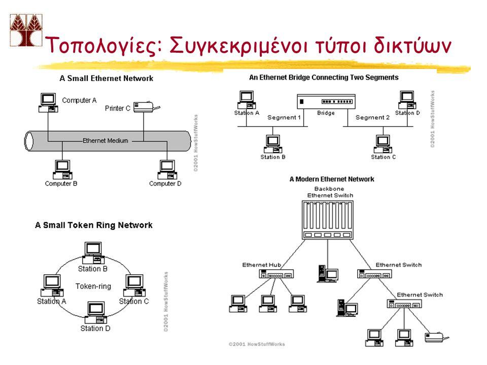 Τοπολογίες: Συγκεκριμένοι τύποι δικτύων