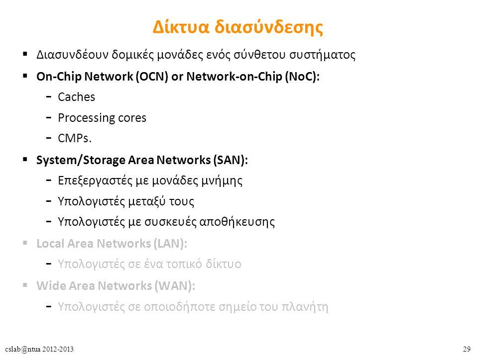 Δίκτυα διασύνδεσης Διασυνδέουν δομικές μονάδες ενός σύνθετου συστήματος. On-Chip Network (OCN) or Network-on-Chip (NoC):