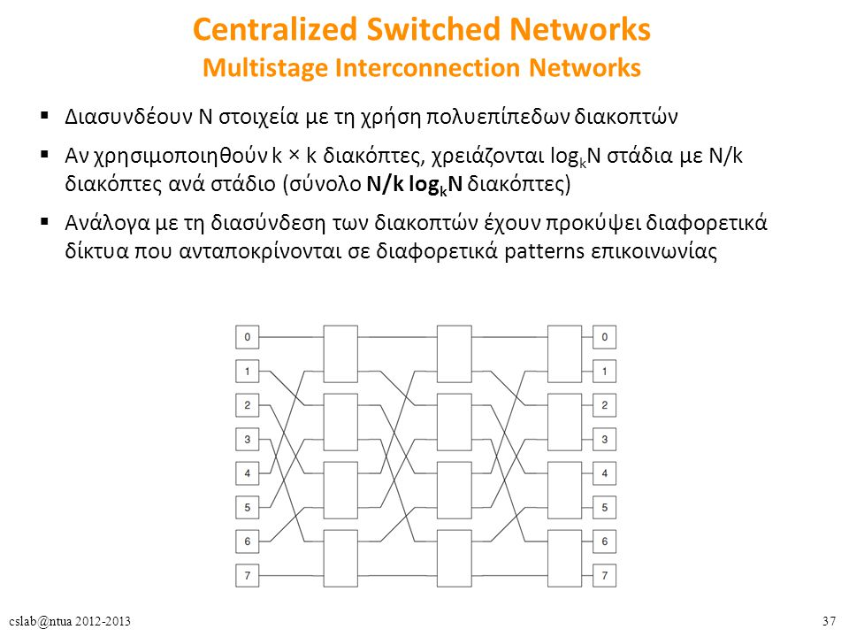 Centralized Switched Networks Multistage Interconnection Networks
