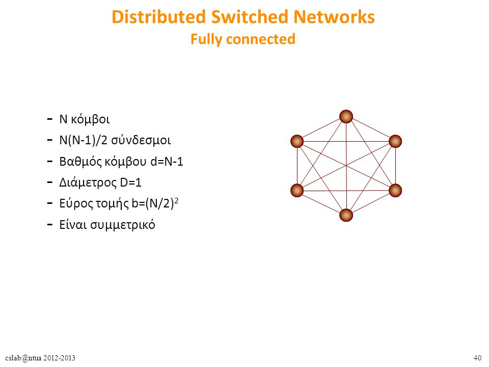 Distributed Switched Networks Fully connected