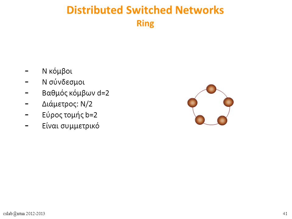 Distributed Switched Networks Ring