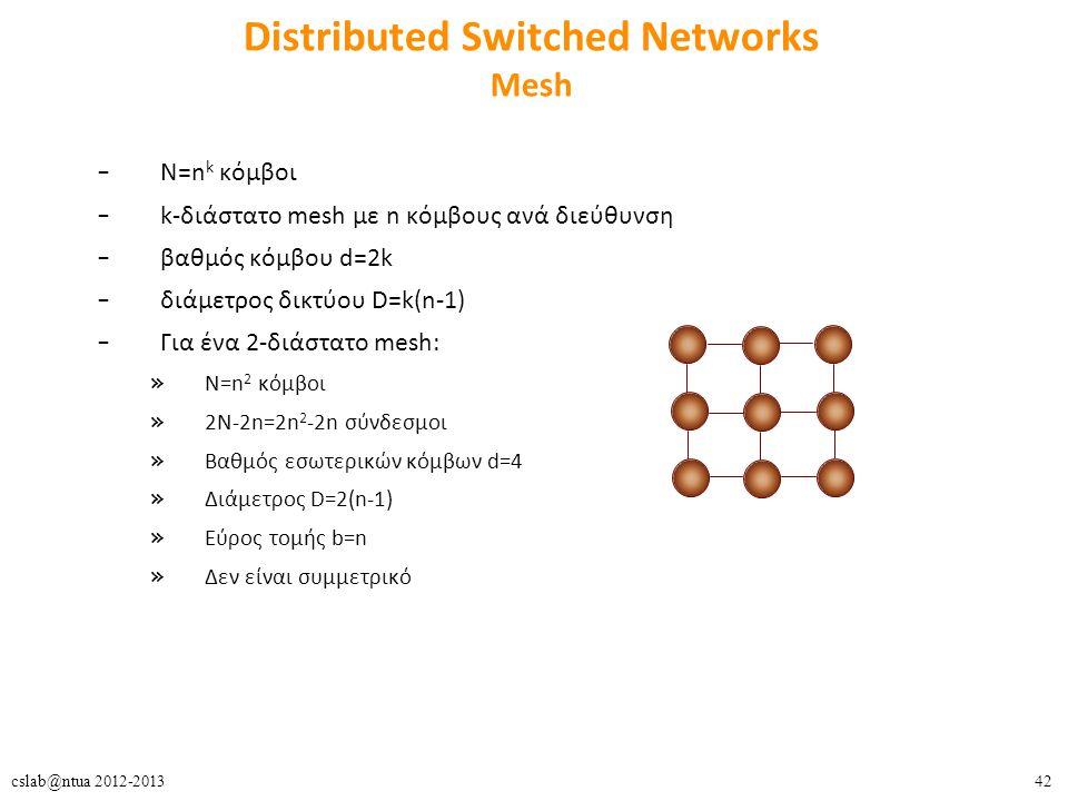 Distributed Switched Networks Mesh