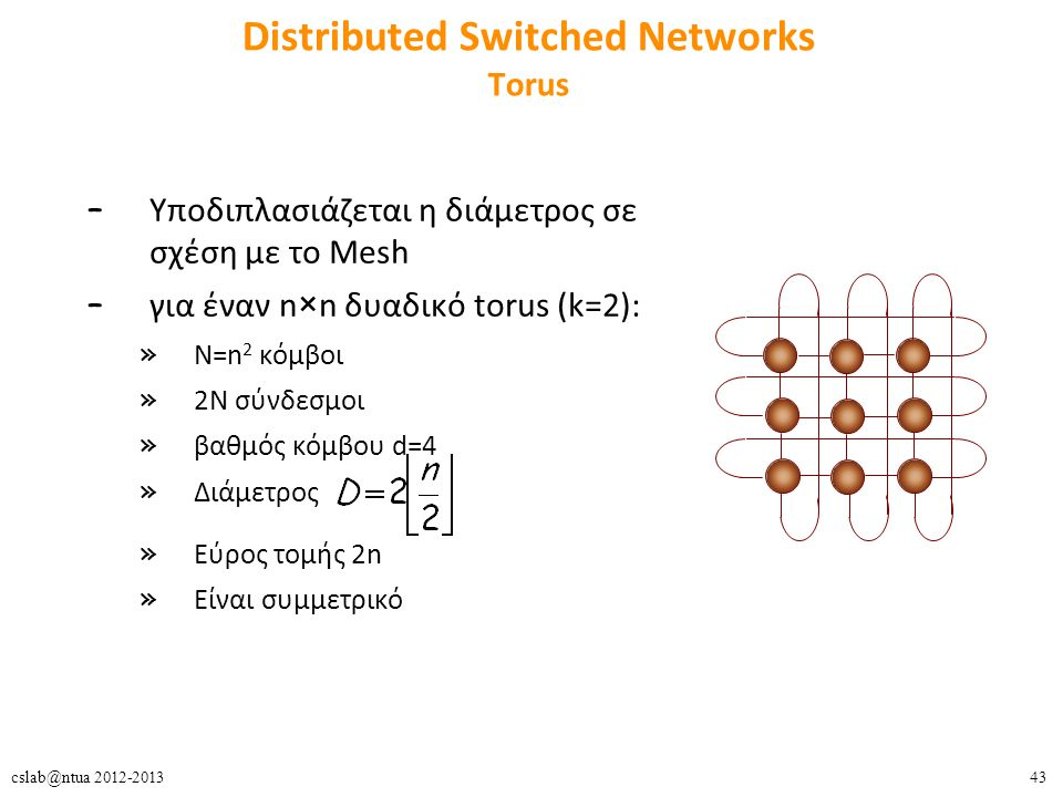 Distributed Switched Networks Torus