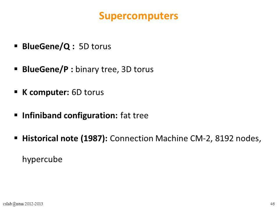 Supercomputers BlueGene/Q : 5D torus