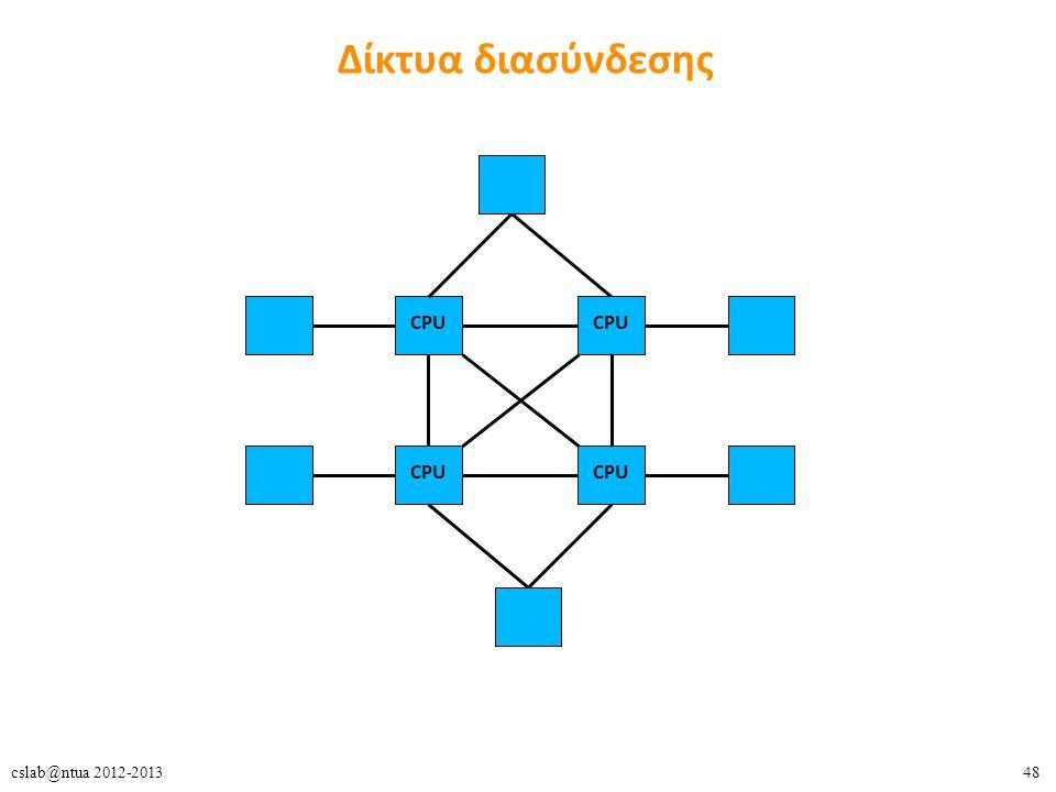 Δίκτυα διασύνδεσης CPU CPU CPU CPU