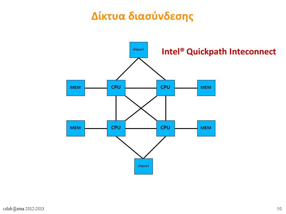 Δίκτυα διασύνδεσης Intel® Quickpath Inteconnect CPU CPU CPU CPU MEM