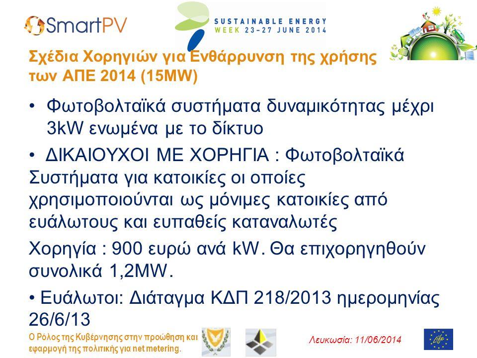 Σχέδια Χορηγιών για Ενθάρρυνση της χρήσης των ΑΠΕ 2014 (15MW)
