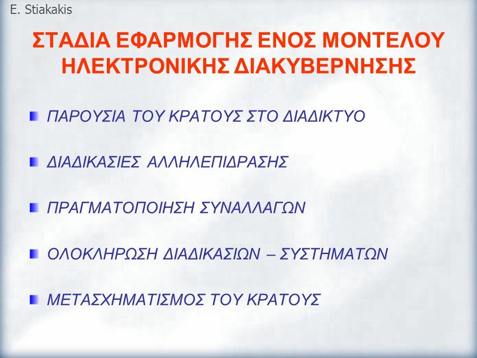 ΣΤΑΔΙΑ ΕΦΑΡΜΟΓΗΣ ΕΝΟΣ ΜΟΝΤΕΛΟΥ ΗΛΕΚΤΡΟΝΙΚΗΣ ΔΙΑΚΥΒΕΡΝΗΣΗΣ