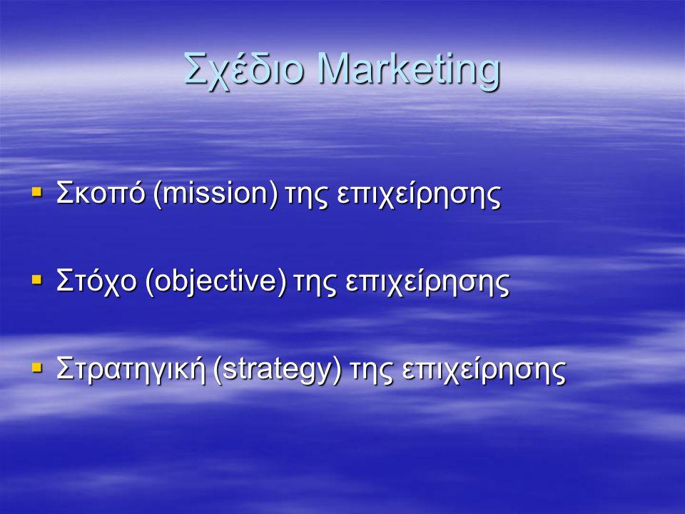 Σχέδιο Marketing Σκοπό (mission) της επιχείρησης