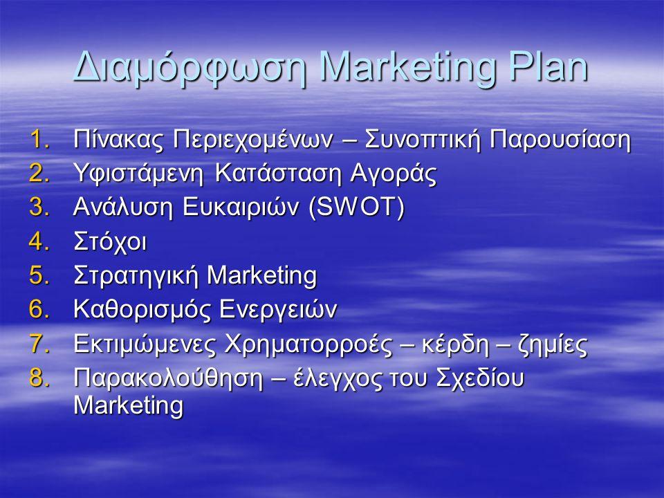 Διαμόρφωση Marketing Plan