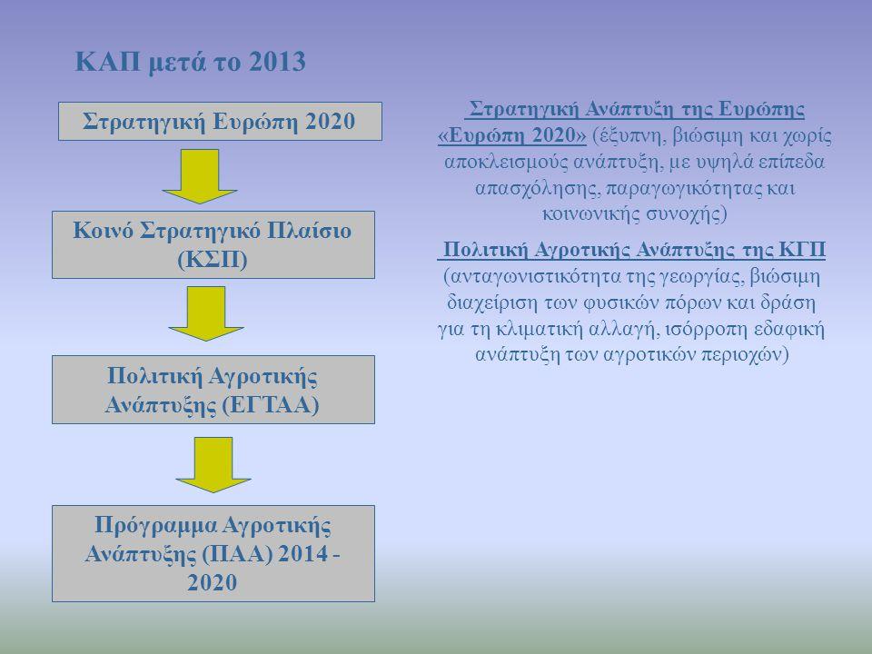 ΚΑΠ μετά το 2013 Στρατηγική Ευρώπη 2020 Κοινό Στρατηγικό Πλαίσιο (ΚΣΠ)
