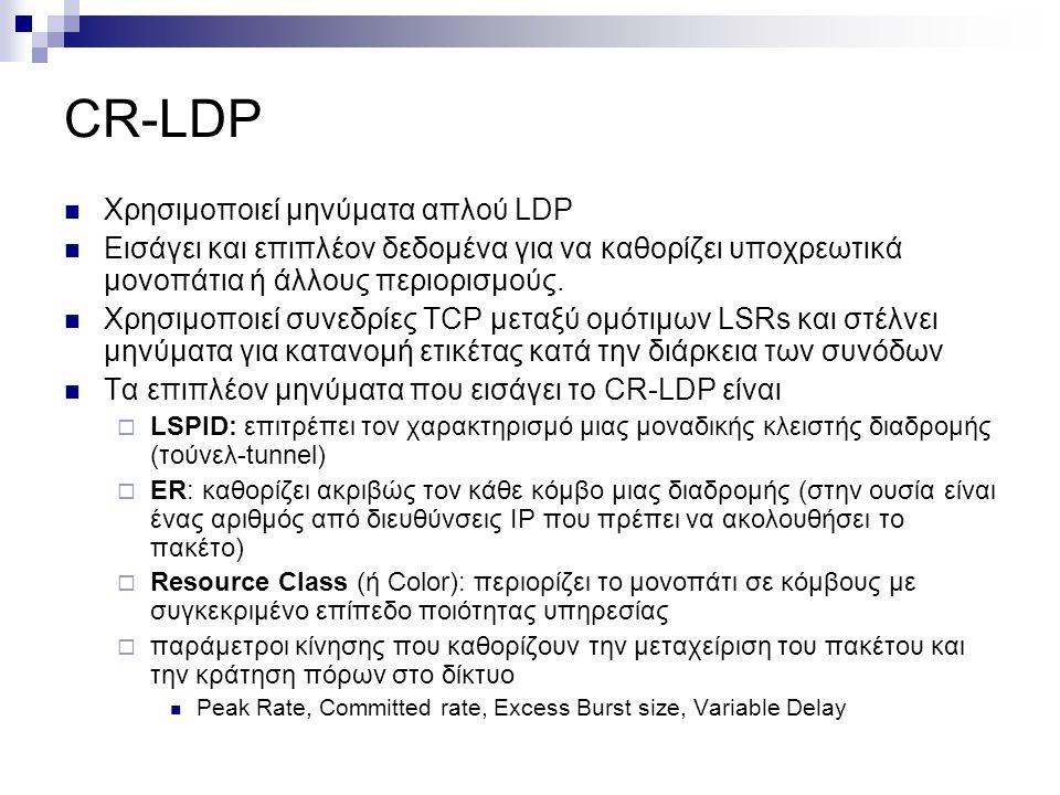 CR-LDP Χρησιμοποιεί μηνύματα απλού LDP