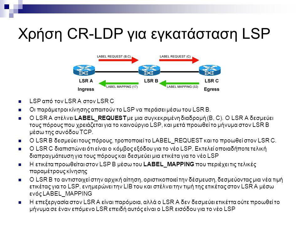 Χρήση CR-LDP για εγκατάσταση LSP