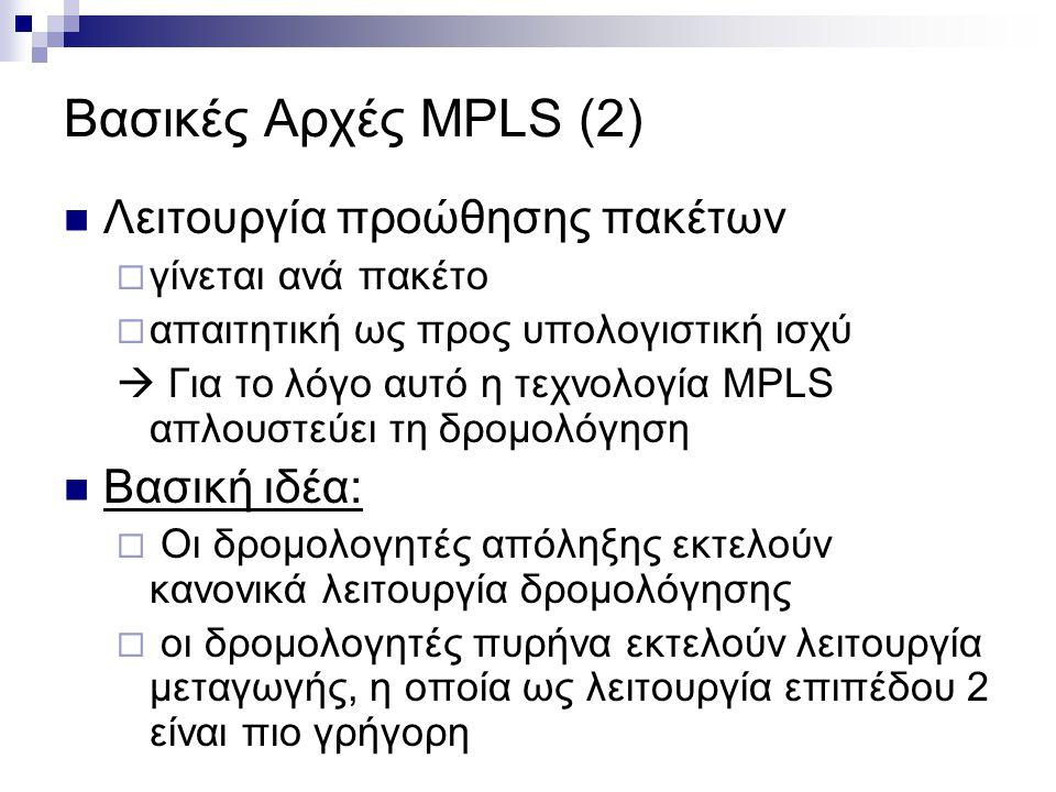 Βασικές Αρχές MPLS (2) Λειτουργία προώθησης πακέτων Βασική ιδέα:
