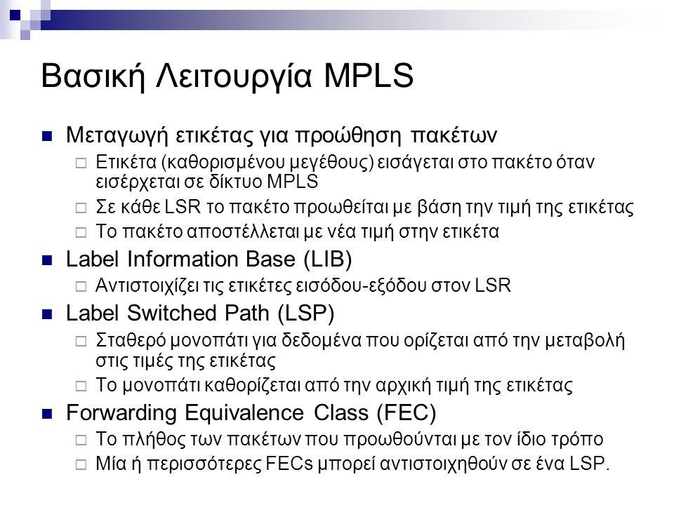 Βασική Λειτουργία MPLS
