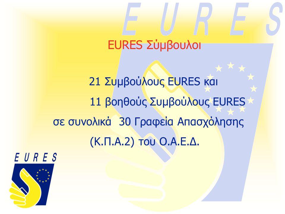 EURES Σύμβουλοι 21 Συμβούλους EURES και 11 βοηθούς Συμβούλους EURES