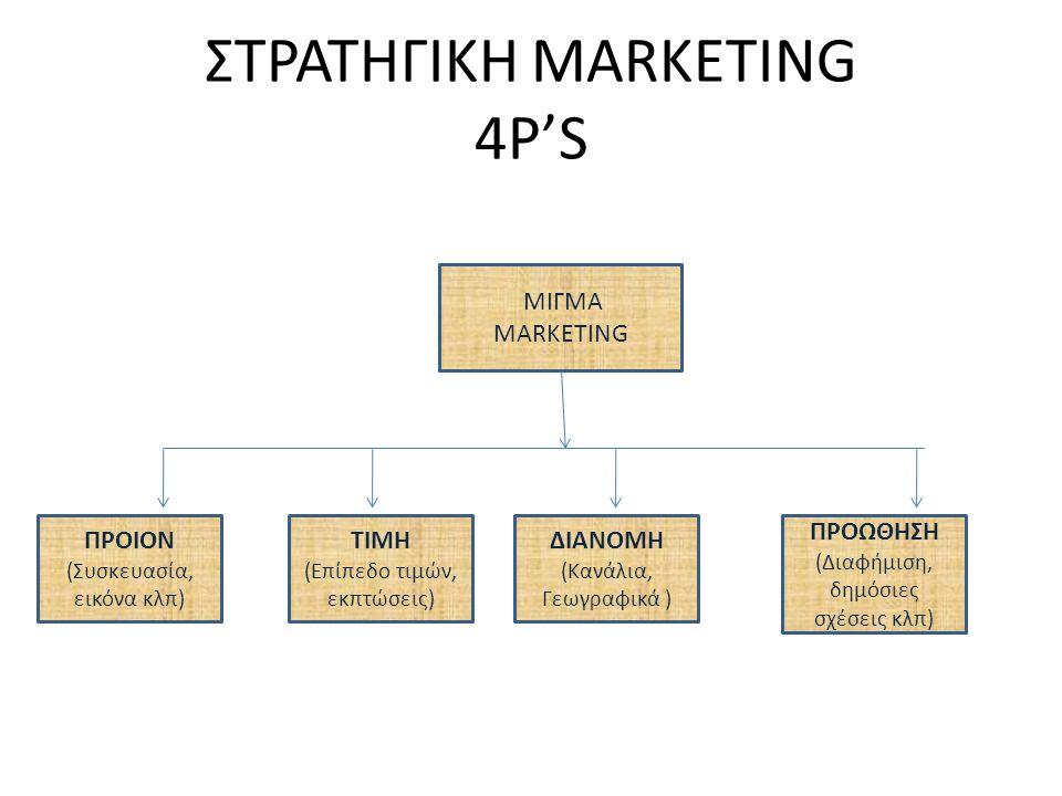 ΣΤΡΑΤΗΓΙΚΗ MARKETING 4Ρ'S