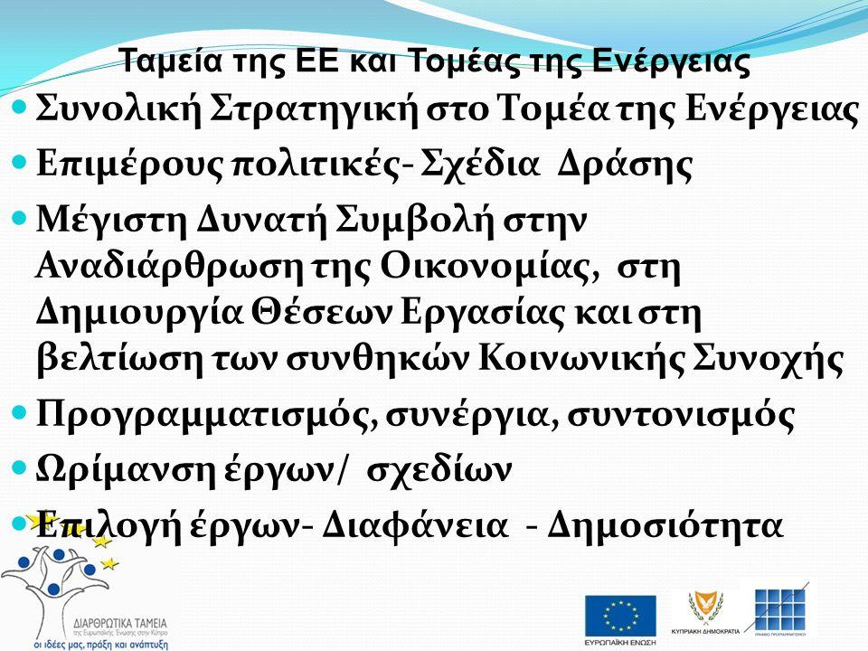 Ταμεία της ΕΕ και Τομέας της Ενέργειας