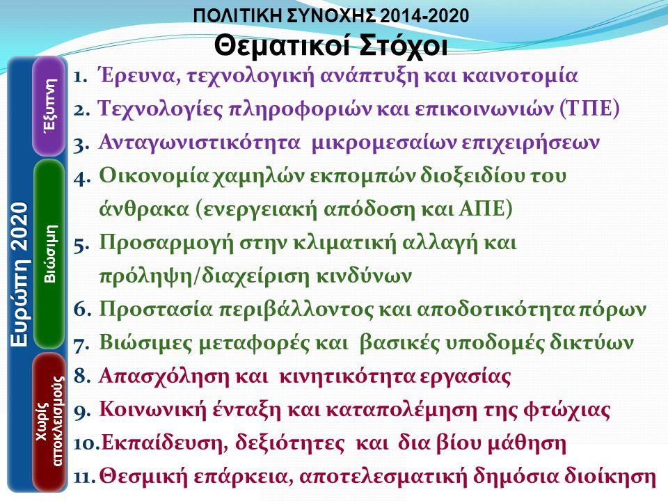 ΠΟΛΙΤΙΚΗ ΣΥΝΟΧΗΣ 2014-2020 Θεματικοί Στόχοι