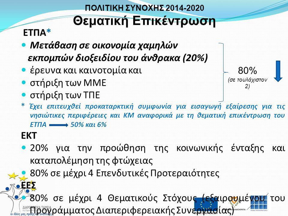 ΠΟΛΙΤΙΚΗ ΣΥΝΟΧΗΣ 2014-2020 Θεματική Επικέντρωση