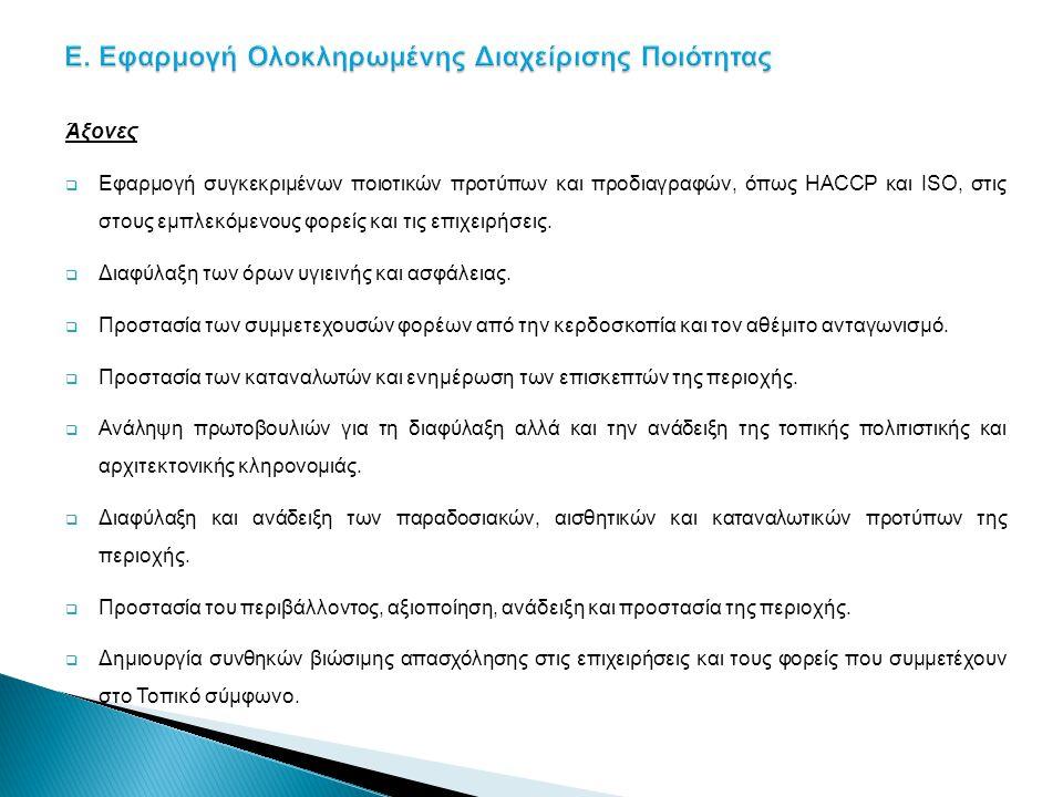 Ε. Εφαρμογή Ολοκληρωμένης Διαχείρισης Ποιότητας