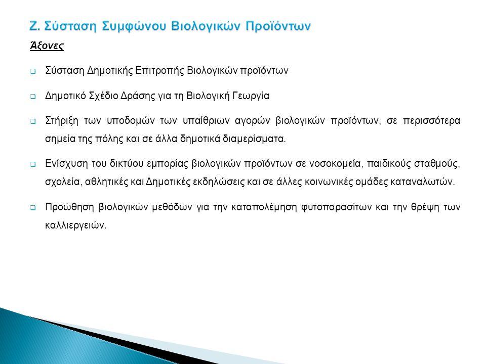 Ζ. Σύσταση Συμφώνου Βιολογικών Προϊόντων